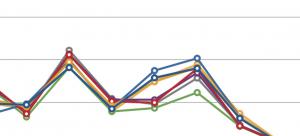 graph-line-bar